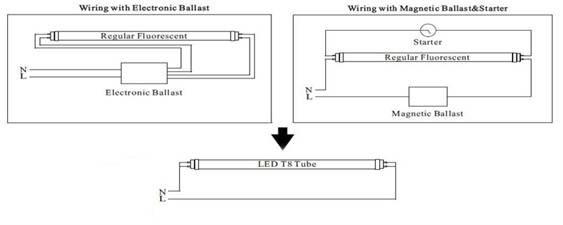lighting contactor ballast wiring diagrams home lighting ballast wiring bypass led fluorescent