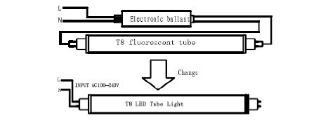 How to use Fluorescent LED replacement on wiring can lights diagram