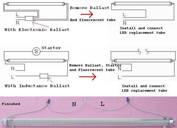 How To Tubes Use Led Fluorescent CBderxo