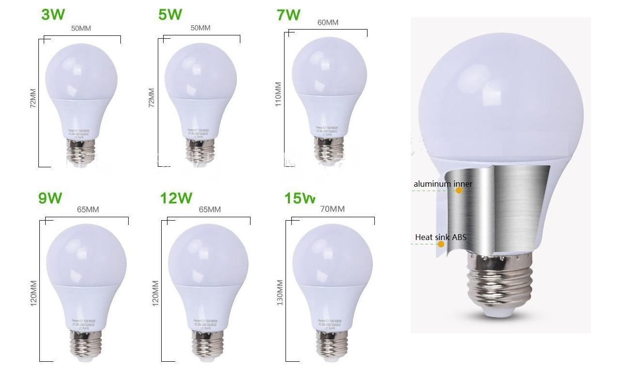 15 watt LED light bulbs Low voltage 12V, 24, 36V, 48V, 60V
