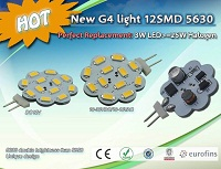 2.36 watt G4 LED house lights, Warm white, DC12V